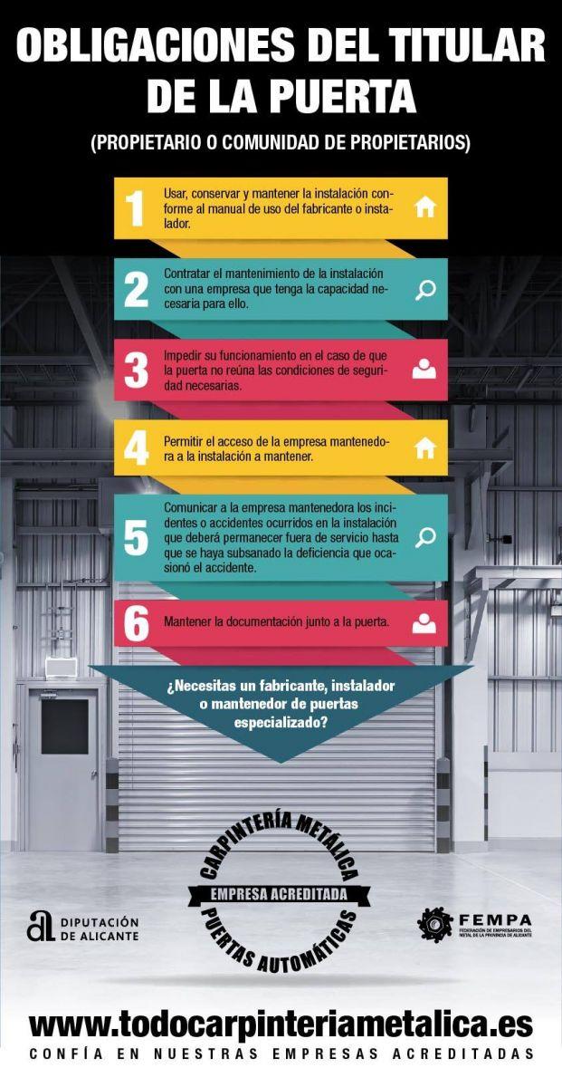 CONOCE LAS OBLIGACIONES DEL TITULAR DE PUERTAS AUTOMATICAS